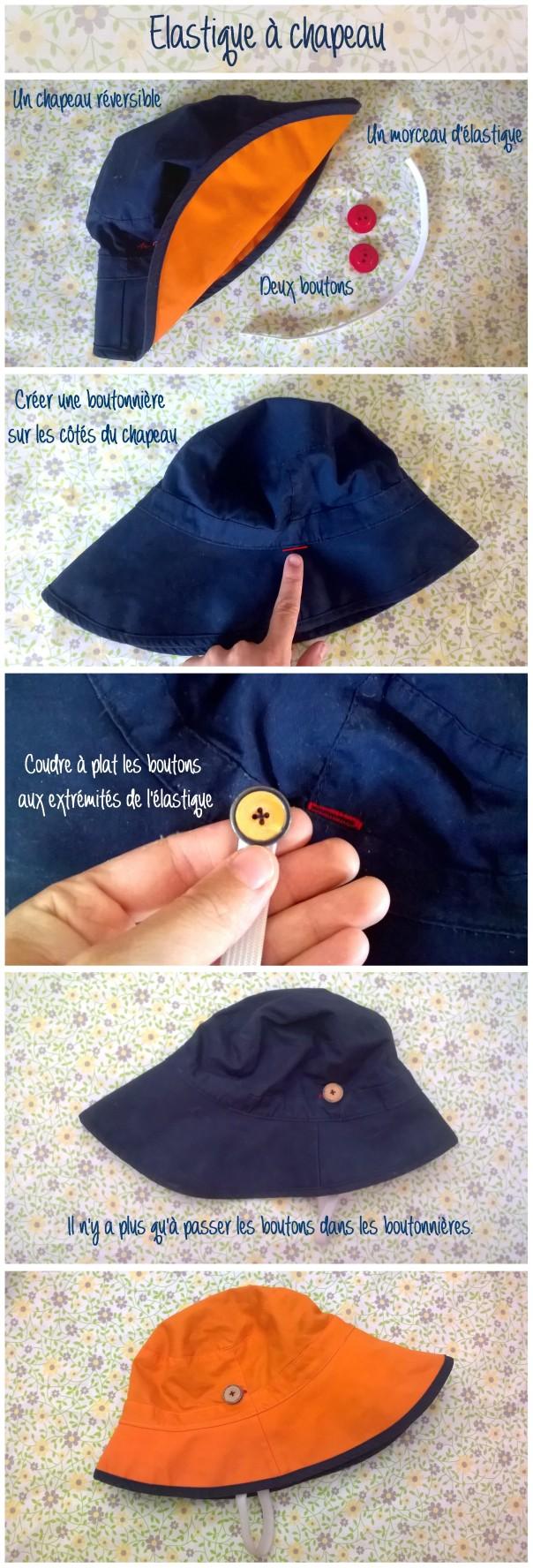 Tuto élastique à chapeau